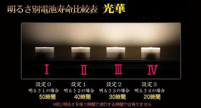 螢の華 光華バナー比較